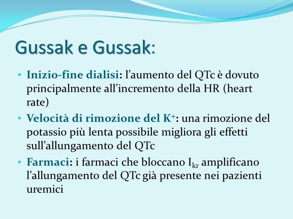 Gussak e Gussak Gussak e Gussak: Inizio-fine dialisi: laumento del QTc è dovuto principalmente allincremento della HR (heart rate) Velocità di rimozione del K + : una rimozione del potassio più lenta possibile migliora gli effetti sullallungamento del QTc Farmaci: i farmaci che bloccano I kr amplificano lallungamento del QTc già presente nei pazienti uremici