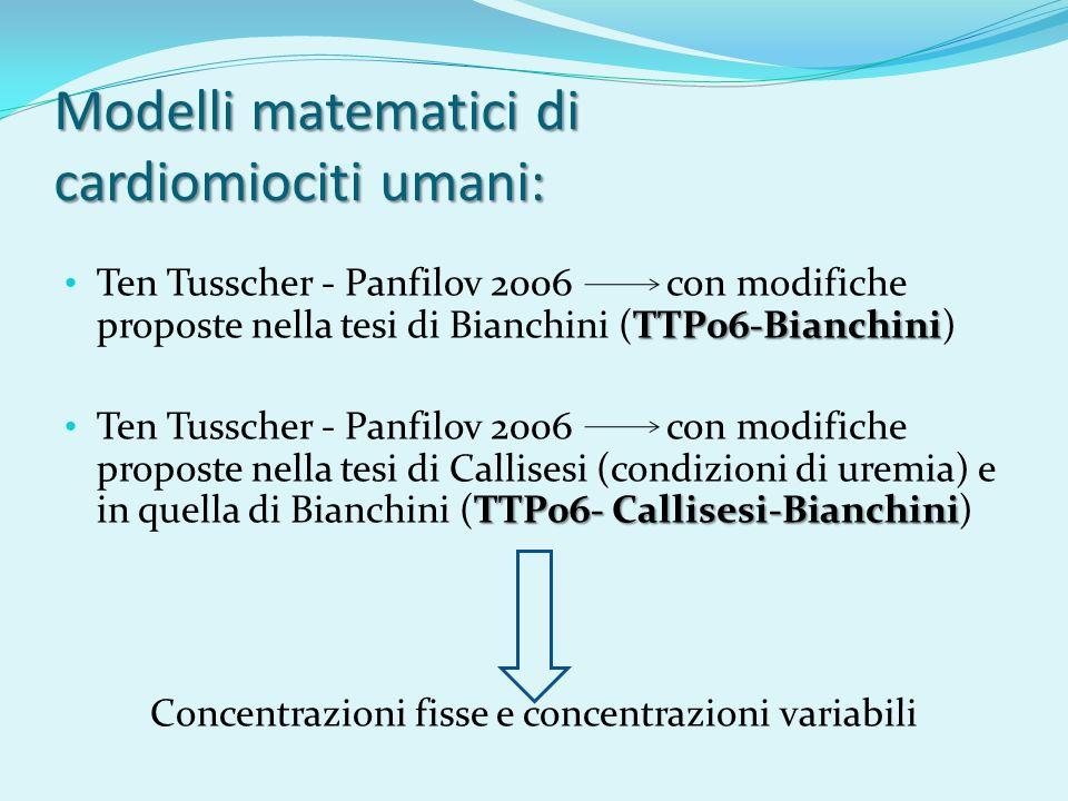 Modelli matematici di cardiomiociti umani: TTP06-Bianchini Ten Tusscher - Panfilov 2006 con modifiche proposte nella tesi di Bianchini (TTP06-Bianchini) TTP06- Callisesi-Bianchini Ten Tusscher - Panfilov 2006 con modifiche proposte nella tesi di Callisesi (condizioni di uremia) e in quella di Bianchini (TTP06- Callisesi-Bianchini) Concentrazioni fisse e concentrazioni variabili