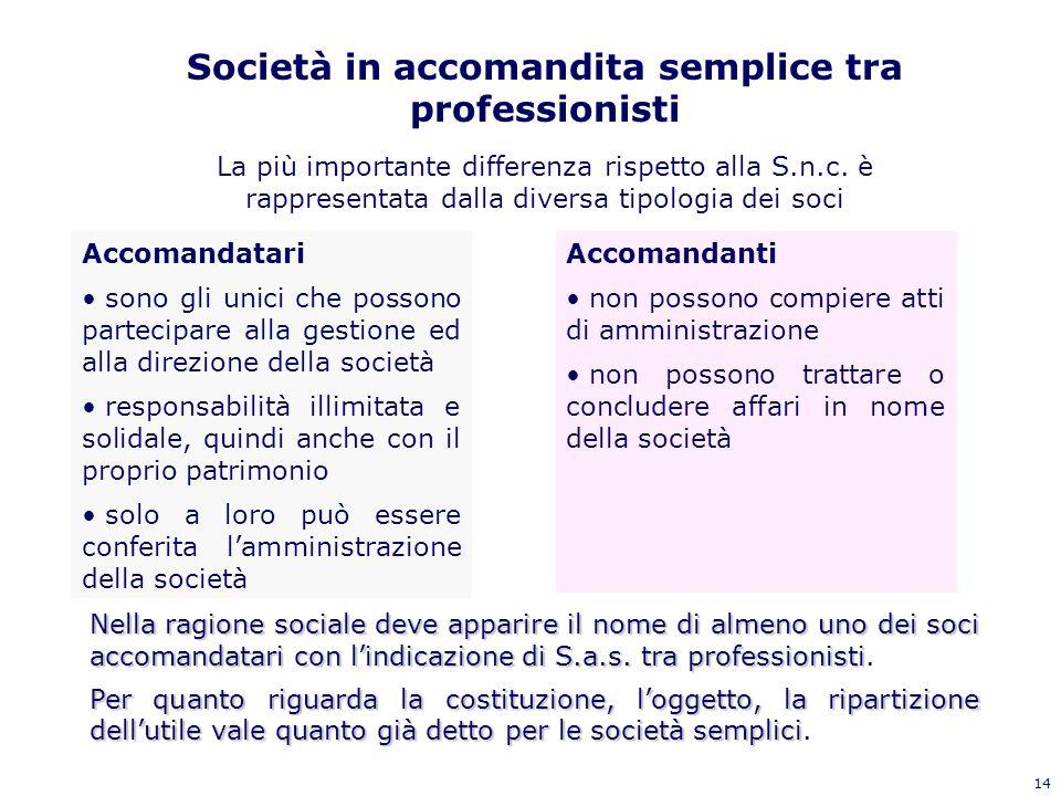 14 Società in accomandita semplice tra professionisti La più importante differenza rispetto alla S.n.c. è rappresentata dalla diversa tipologia dei so