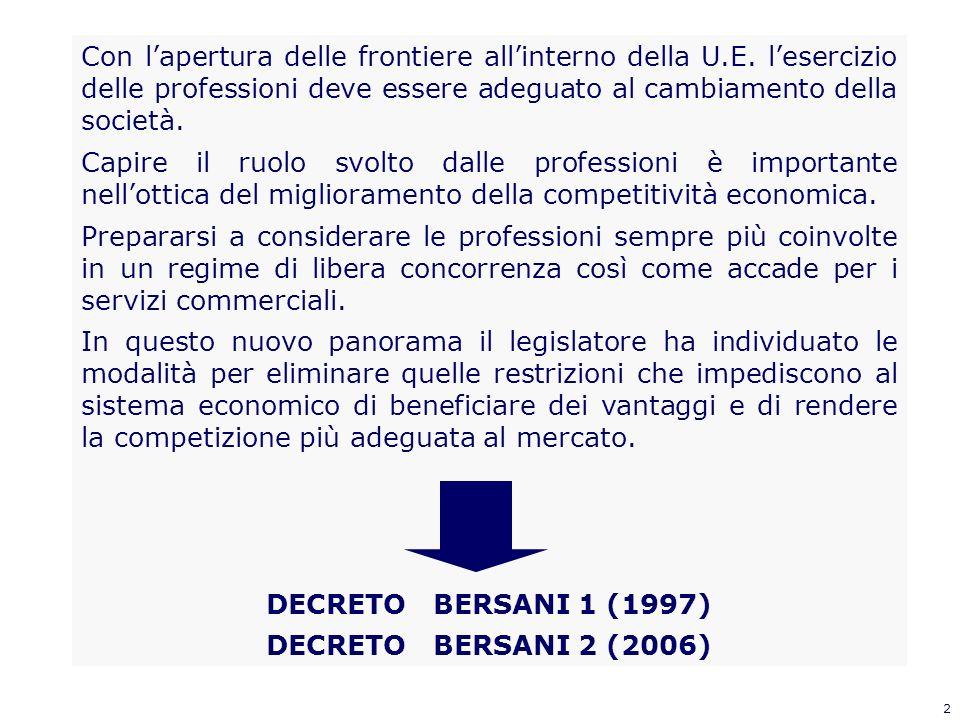 2 Con lapertura delle frontiere allinterno della U.E. lesercizio delle professioni deve essere adeguato al cambiamento della società. Capire il ruolo