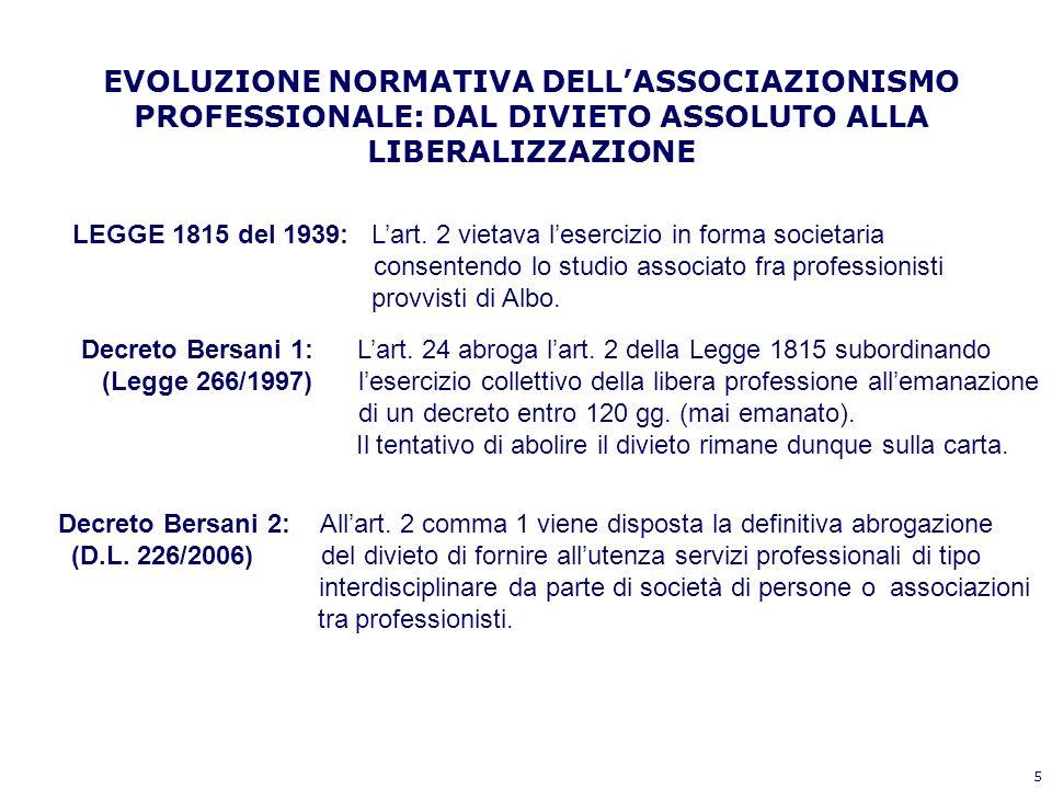 5 EVOLUZIONE NORMATIVA DELLASSOCIAZIONISMO PROFESSIONALE: DAL DIVIETO ASSOLUTO ALLA LIBERALIZZAZIONE LEGGE 1815 del 1939: Lart. 2 vietava lesercizio i
