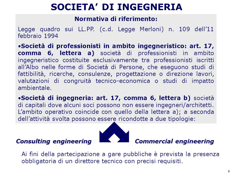 8 SOCIETA DI INGEGNERIA Normativa di riferimento: Legge quadro sui LL.PP. (c.d. Legge Merloni) n. 109 dell11 febbraio 1994 Società di professionisti i