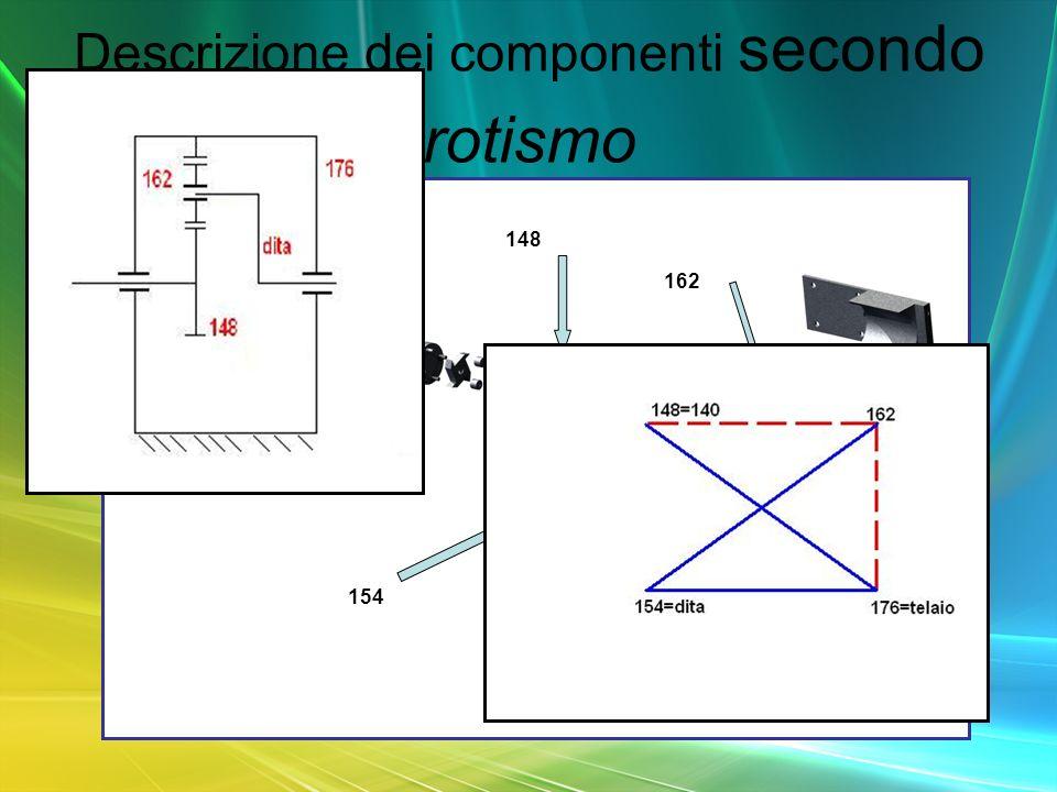 Descrizione dei componenti secondo rotismo 154 176 162 148