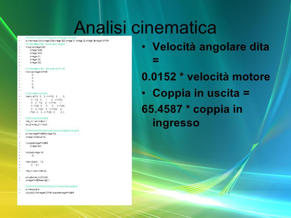 Analisi cinematica Velocità angolare dita = 0.0152 * velocità motore Coppia in uscita = 65.4587 * coppia in ingresso