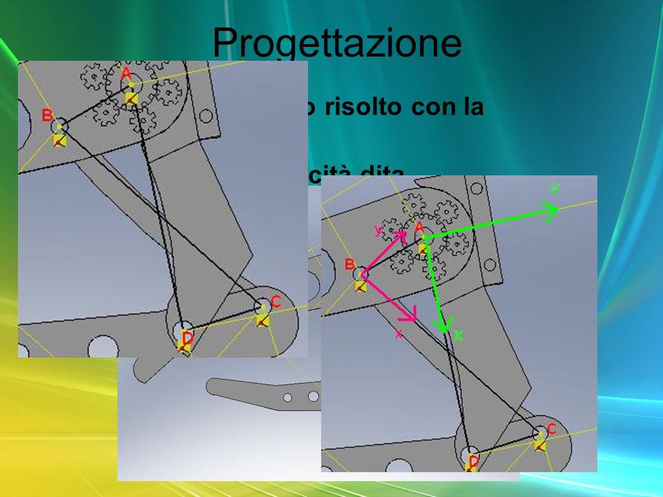 Progettazione Quadrilatero articolato risolto con la condizione : Velocità pollice = velocità dita