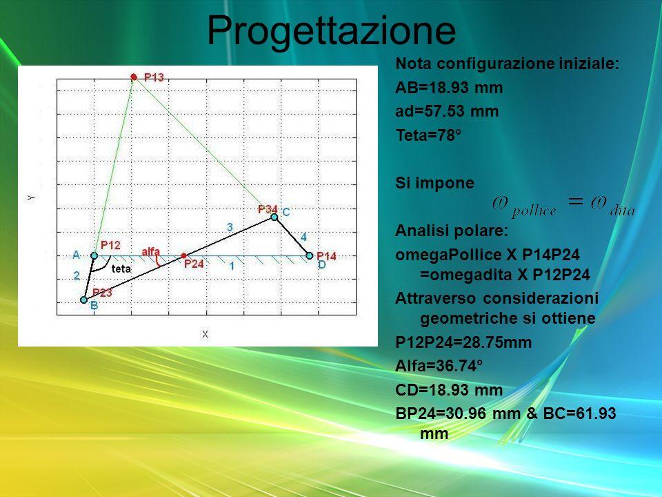 Progettazione Nota configurazione iniziale: AB=18.93 mm ad=57.53 mm Teta=78° Si impone Analisi polare: omegaPollice X P14P24 =omegadita X P12P24 Attra
