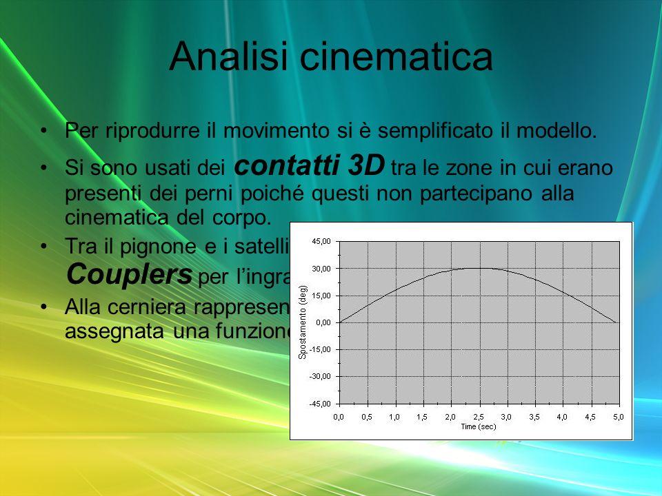 Analisi cinematica Per riprodurre il movimento si è semplificato il modello. Si sono usati dei contatti 3D tra le zone in cui erano presenti dei perni