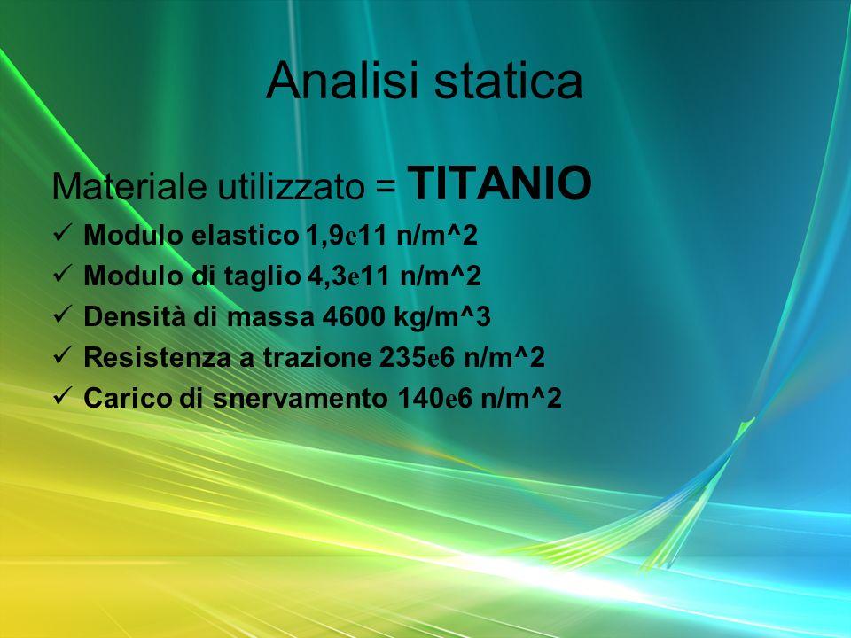 Analisi statica Materiale utilizzato = TITANIO Modulo elastico 1,9 e 11 n/m^2 Modulo di taglio 4,3 e 11 n/m^2 Densità di massa 4600 kg/m^3 Resistenza