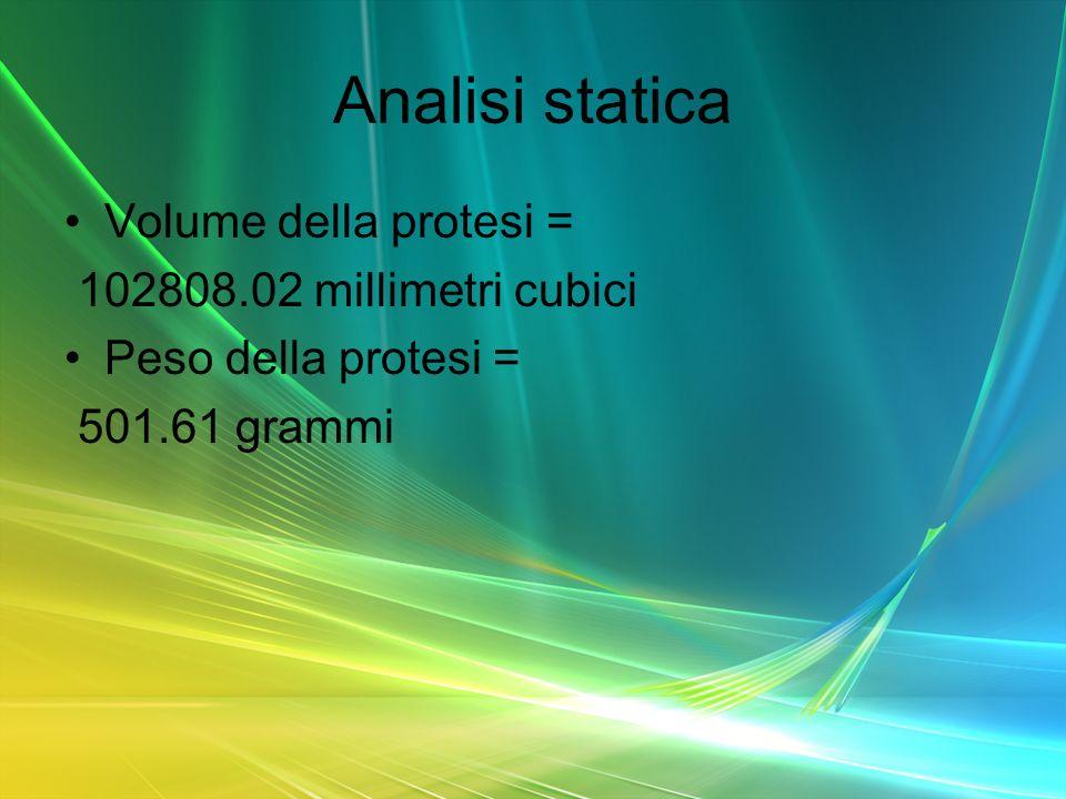 Analisi statica Volume della protesi = 102808.02 millimetri cubici Peso della protesi = 501.61 grammi