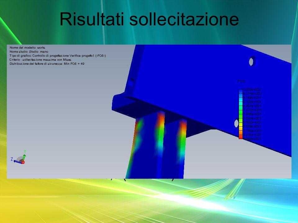 Controllo progetto Sollecitazione massima sui componenti<sollecitazione limite titanio Sollecitazione max = 10,6 e 06 Carico snervamento titanio =140