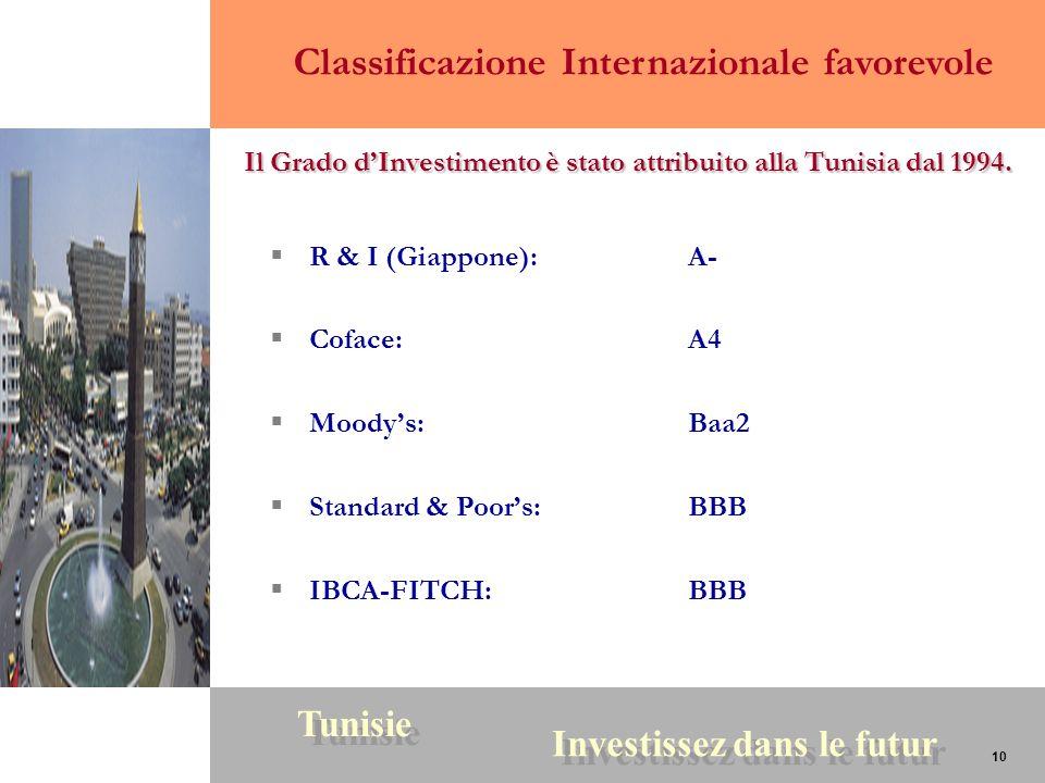 10 Tunisie Investissez dans le futur 10 Classificazione Internazionale favorevole R & I (Giappone): A- Coface: A4 Moodys: Baa2 Standard & Poors: BBB I