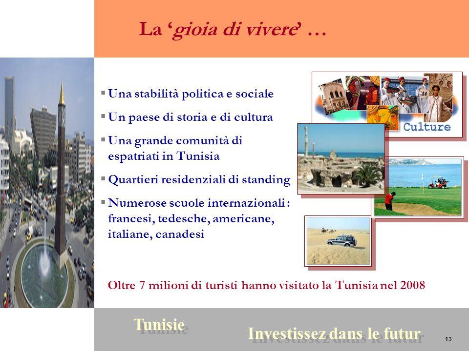 13 Tunisie Investissez dans le futur 13 La gioia di vivere … Una stabilità politica e sociale Un paese di storia e di cultura Una grande comunità di e