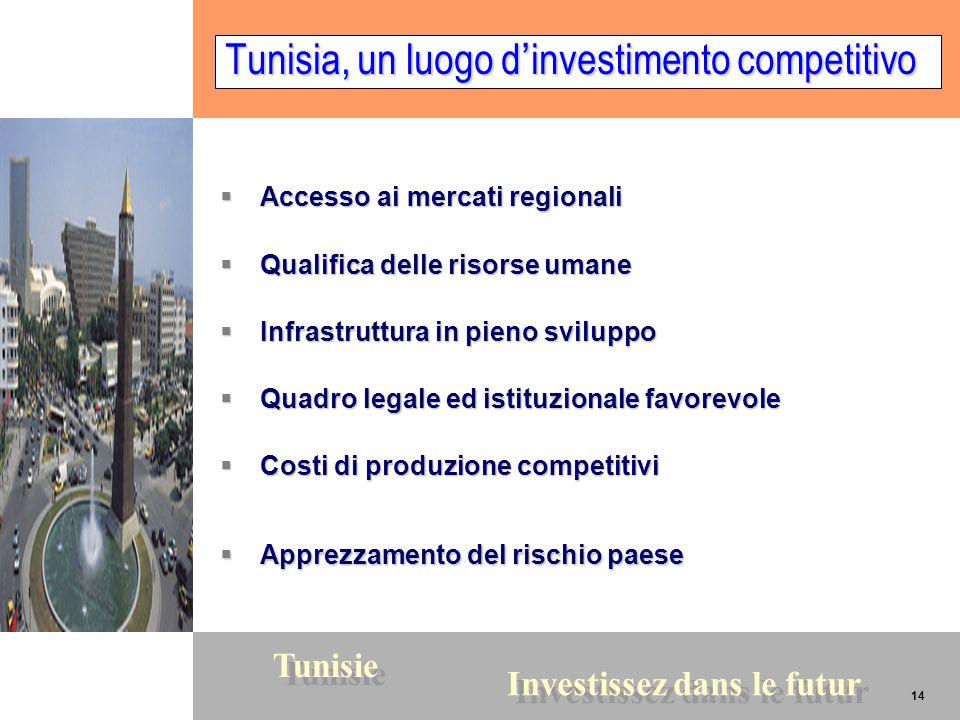 14 Tunisie Investissez dans le futur 14 Tunisia, un luogo d investimento competitivo Accesso ai mercati regionali Accesso ai mercati regionali Qualifi