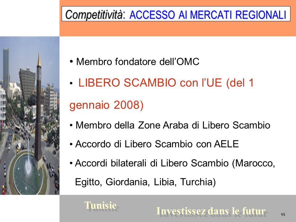 15 Tunisie Investissez dans le futur 15 Competitività : ACCESSO AI MERCATI REGIONALI Membro fondatore dellOMC LIBERO SCAMBIO con lUE (del 1 gennaio 20