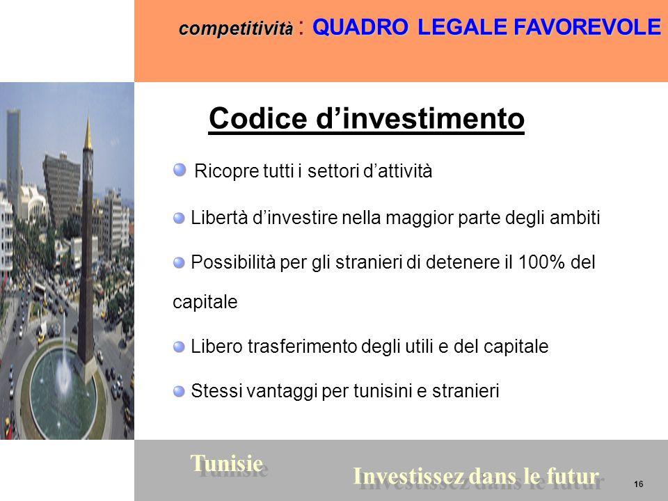 16 Tunisie Investissez dans le futur 16 competitivit à : QUADRO LEGALE FAVOREVOLE Codice dinvestimento Ricopre tutti i settori dattività Libertà dinve