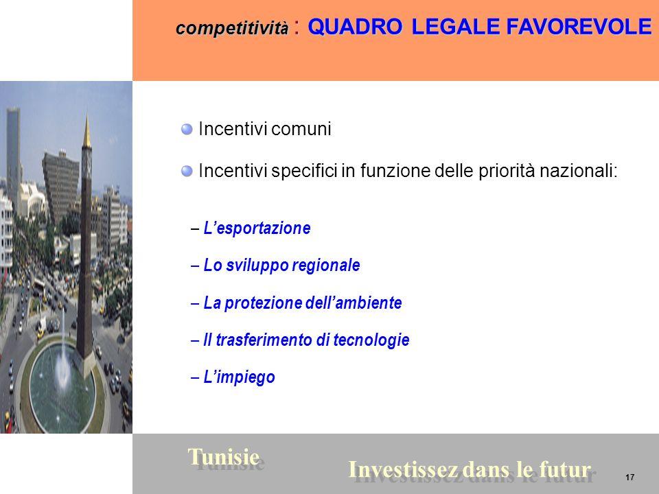 17 Tunisie Investissez dans le futur 17 competitivit à : QUADRO LEGALE FAVOREVOLE – Lesportazione – Lo sviluppo regionale – La protezione dellambiente