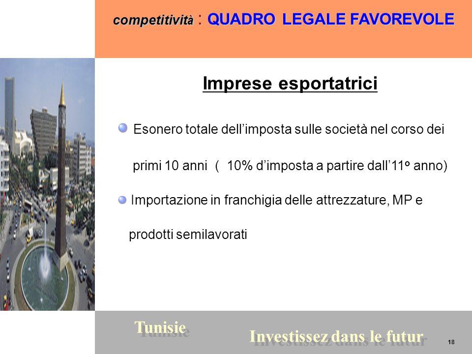 18 Tunisie Investissez dans le futur 18 competitivit à : QUADRO LEGALE FAVOREVOLE Imprese esportatrici Esonero totale dellimposta sulle società nel co