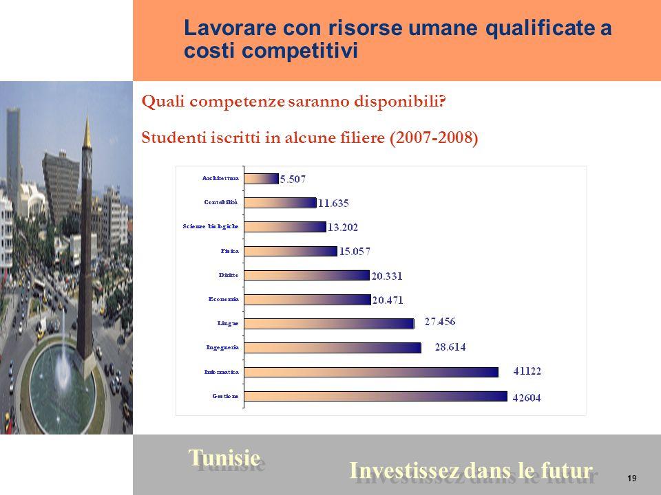 19 Tunisie Investissez dans le futur 19 Lavorare con risorse umane qualificate a costi competitivi Quali competenze saranno disponibili? Studenti iscr