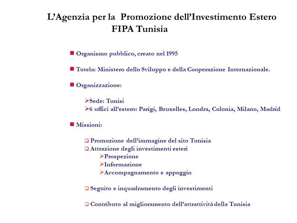 LAgenzia per la Promozione dellInvestimento Estero FIPA Tunisia Organismo pubblico, creato nel 1995 Tutela: Ministero dello Sviluppo e della Cooperazi