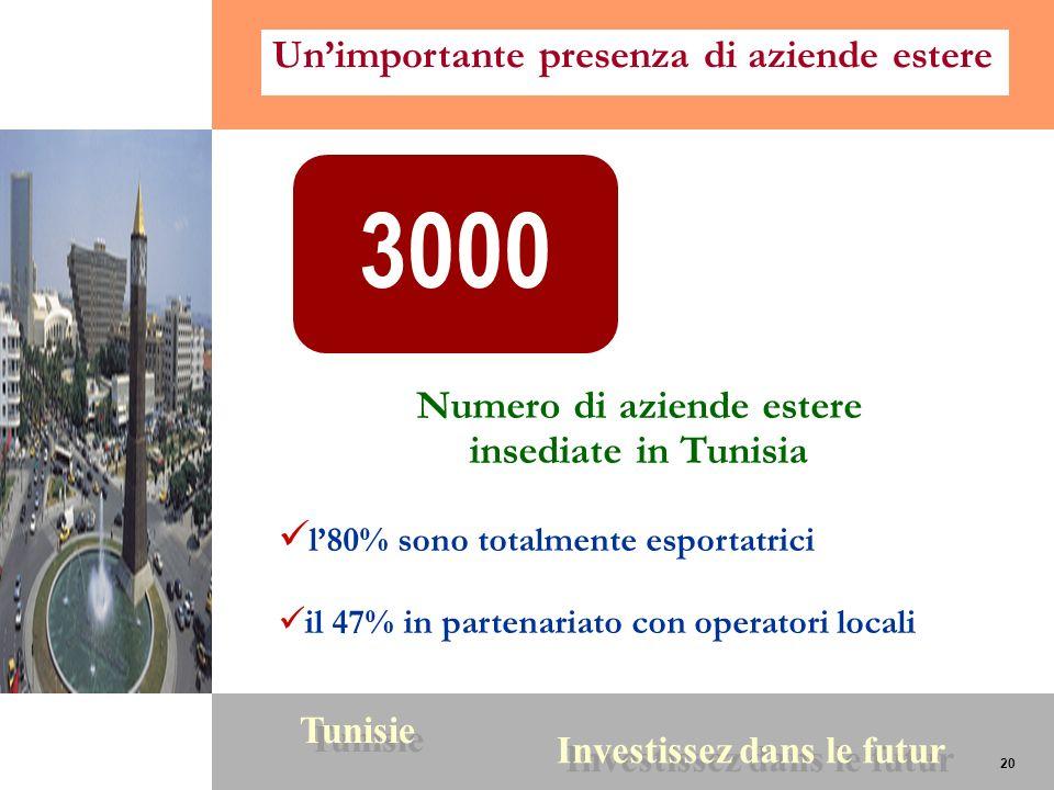 20 Tunisie Investissez dans le futur 20 Numero di aziende estere insediate in Tunisia l80% sono totalmente esportatrici il 47% in partenariato con ope