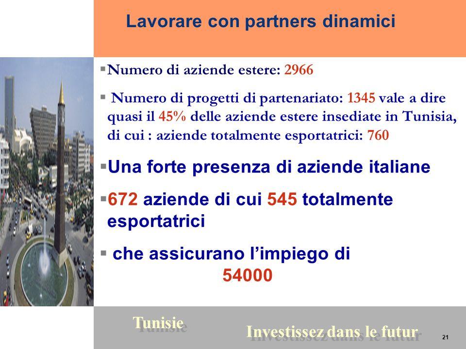 21 Tunisie Investissez dans le futur 21 Lavorare con partners dinamici Numero di aziende estere: 2966 Numero di progetti di partenariato: 1345 vale a