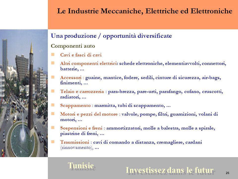 26 Tunisie Investissez dans le futur 26 Una produzione / opportunità diversificate Componenti auto Cavi e fasci di cavi Altri componenti elettrici: sc