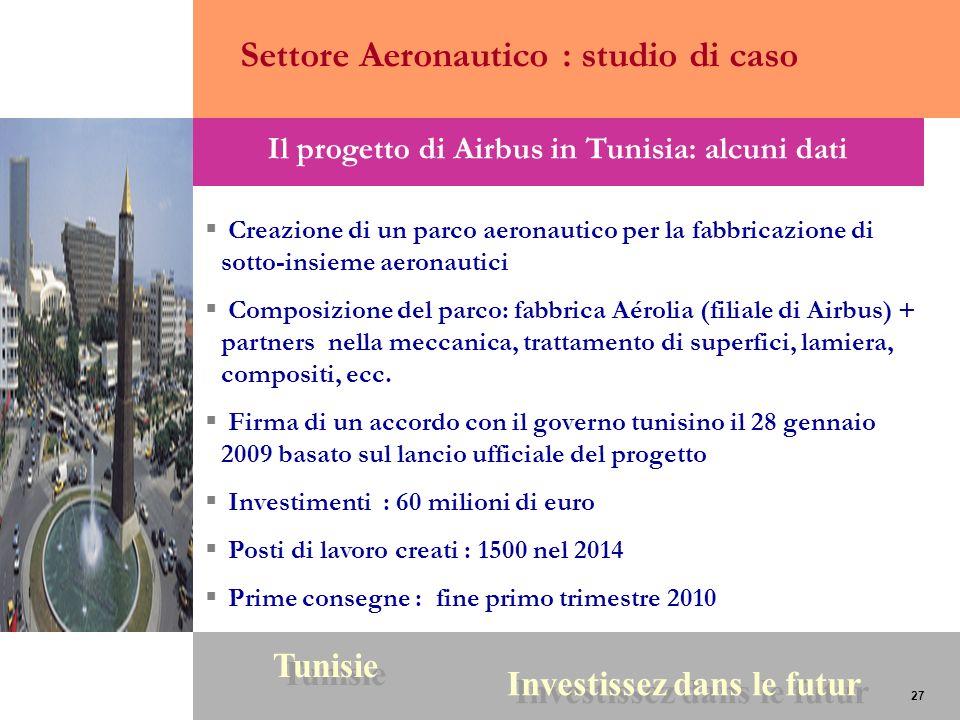 27 Tunisie Investissez dans le futur 27 Settore Aeronautico : studio di caso Il progetto di Airbus in Tunisia: alcuni dati Creazione di un parco aeron