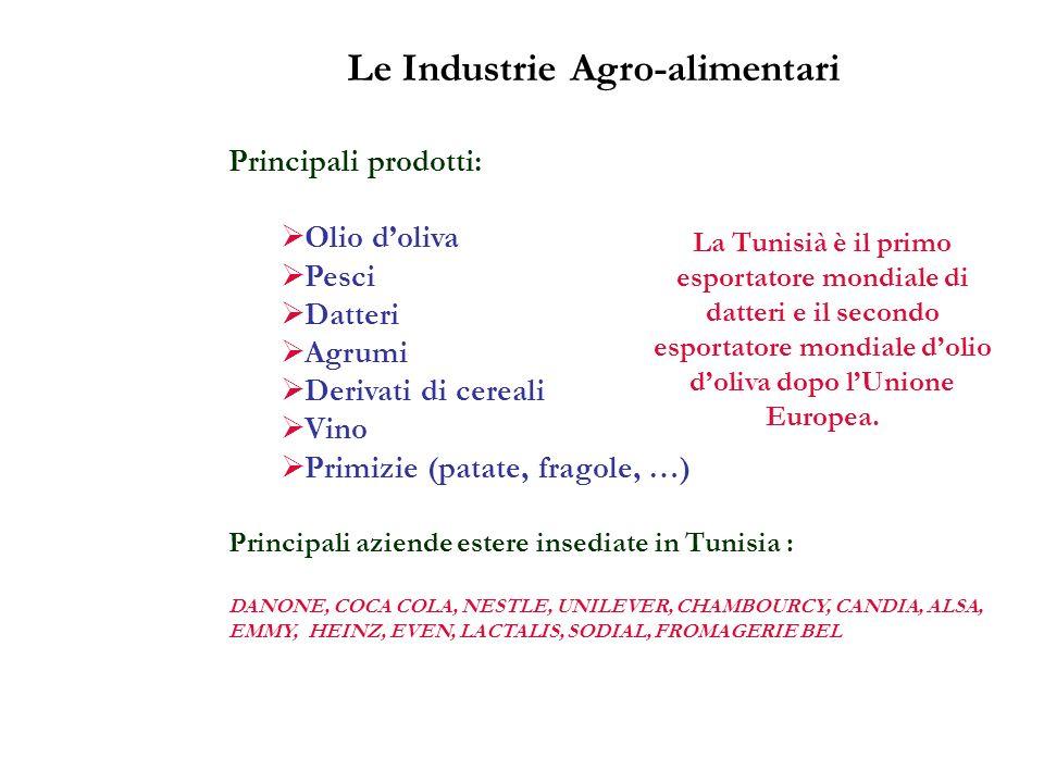 Principali prodotti: Olio doliva Pesci Datteri Agrumi Derivati di cereali Vino Primizie (patate, fragole, …) Principali aziende estere insediate in Tu