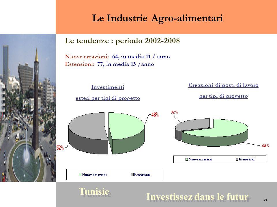 39 Tunisie Investissez dans le futur 39 Le Industrie Agro-alimentari Investimenti esteri per tipi di progetto Creazioni di posti di lavoro per tipi di