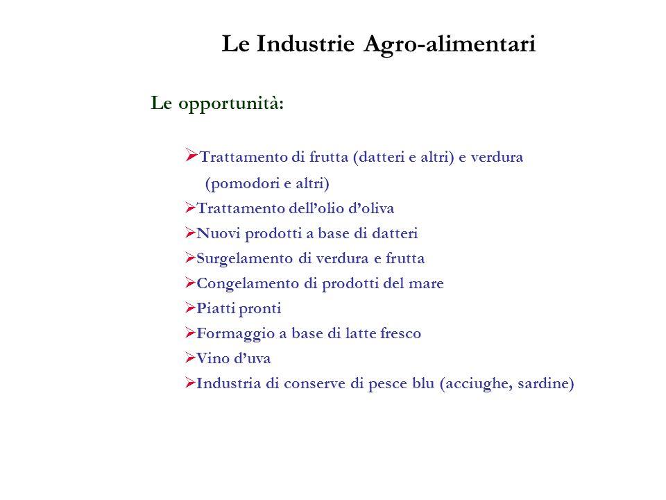 Le opportunità: Trattamento di frutta (datteri e altri) e verdura (pomodori e altri) Trattamento dellolio doliva Nuovi prodotti a base di datteri Surg