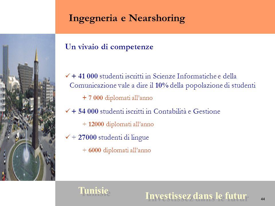 44 Tunisie Investissez dans le futur 44 Un vivaio di competenze + 41 000 studenti iscritti in Scienze Informatiche e della Comunicazione vale a dire i