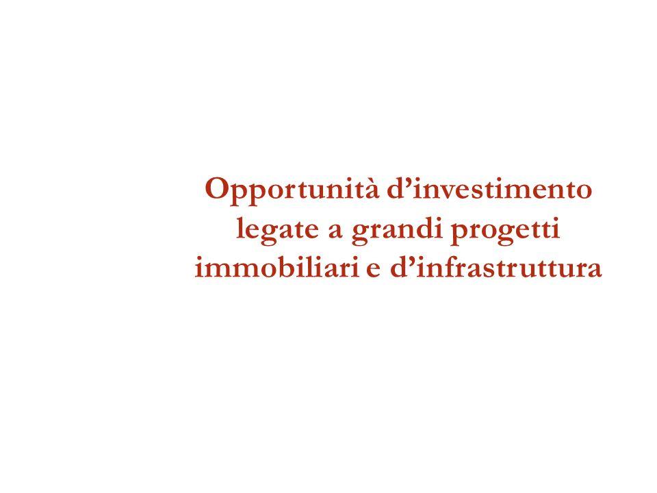 Opportunità dinvestimento legate a grandi progetti immobiliari e dinfrastruttura