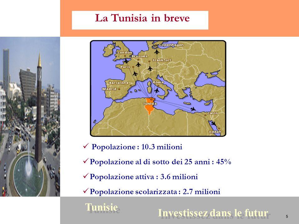 5 Tunisie Investissez dans le futur 5 Popolazione : 10.3 milioni Popolazione al di sotto dei 25 anni : 45% Popolazione attiva : 3.6 milioni Popolazion
