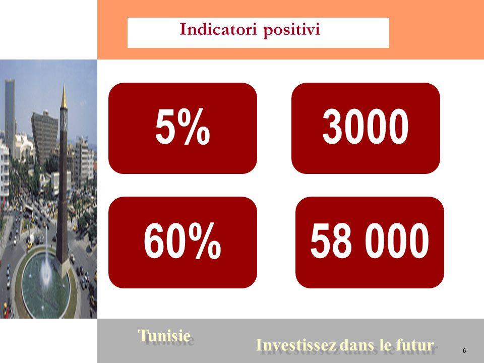 6 Tunisie Investissez dans le futur 6 Indicatori positivi 5%3000 60%58 000