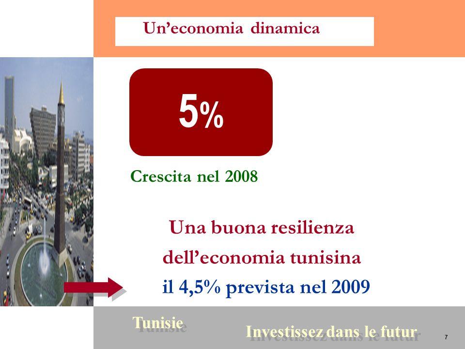 7 Tunisie Investissez dans le futur 7 Una buona resilienza delleconomia tunisina il 4,5% prevista nel 2009 Crescita nel 2008 5%5% Uneconomia dinamica