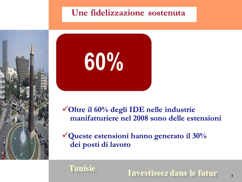 8 Tunisie Investissez dans le futur 8 Oltre il 60% degli IDE nelle industrie manifatturiere nel 2008 sono delle estensioni Queste estensioni hanno gen