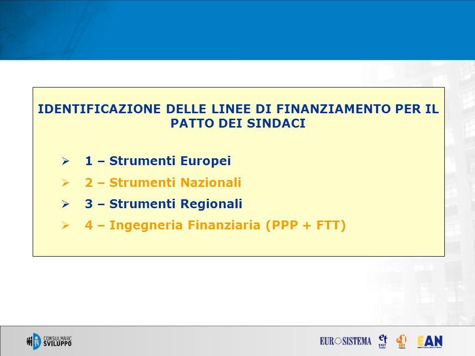 IDENTIFICAZIONE DELLE LINEE DI FINANZIAMENTO PER IL PATTO DEI SINDACI 1 – Strumenti Europei 2 – Strumenti Nazionali 3 – Strumenti Regionali 4 – Ingegneria Finanziaria (PPP + FTT)