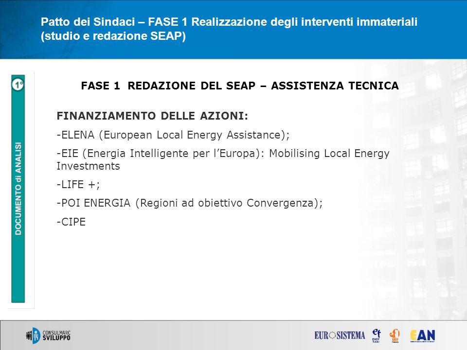 Patto dei Sindaci – FASE 1 Realizzazione degli interventi immateriali (studio e redazione SEAP) FINANZIAMENTO DELLE AZIONI: -ELENA (European Local Energy Assistance); -EIE (Energia Intelligente per lEuropa): Mobilising Local Energy Investments -LIFE +; -POI ENERGIA (Regioni ad obiettivo Convergenza); -CIPE FASE 1REDAZIONE DEL SEAP – ASSISTENZA TECNICA