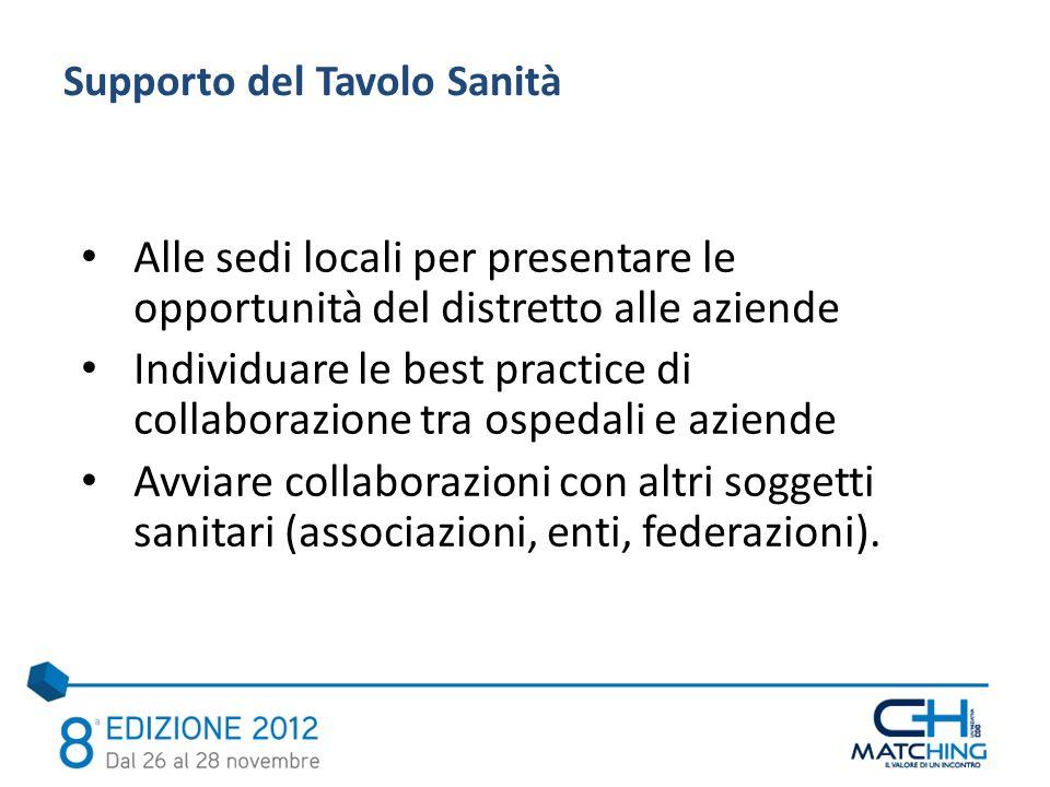 Alle sedi locali per presentare le opportunità del distretto alle aziende Individuare le best practice di collaborazione tra ospedali e aziende Avviar