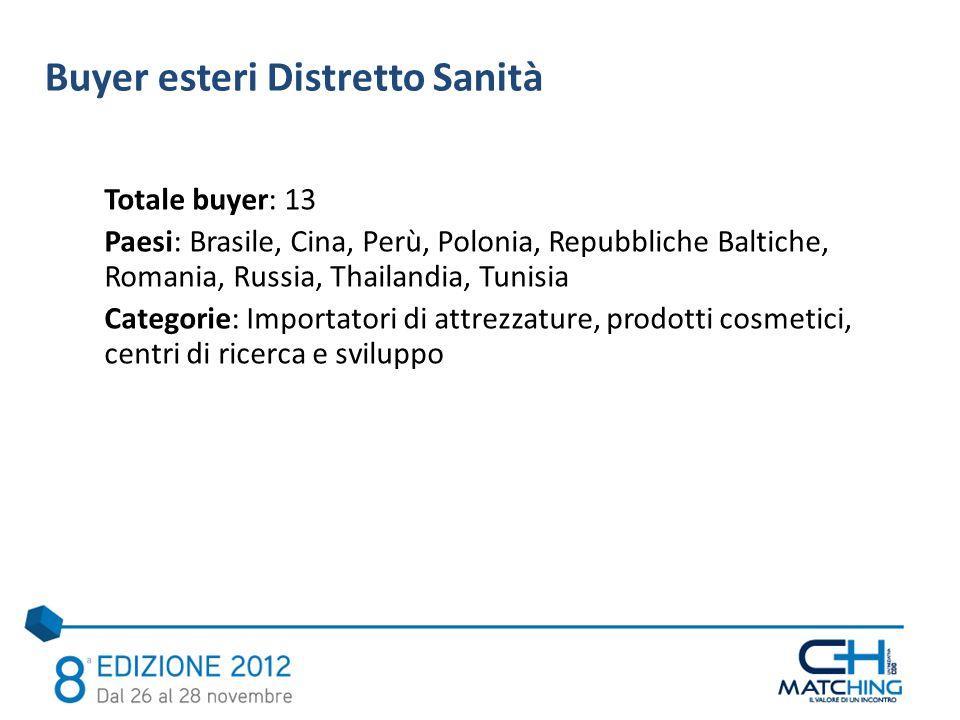 Totale buyer: 13 Paesi: Brasile, Cina, Perù, Polonia, Repubbliche Baltiche, Romania, Russia, Thailandia, Tunisia Categorie: Importatori di attrezzatur
