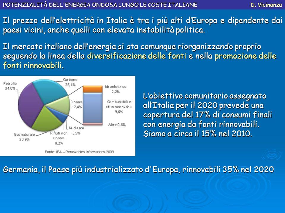 Il mercato italiano dellenergia si sta comunque riorganizzando proprio seguendo la linea della diversificazione delle fonti e nella promozione delle f