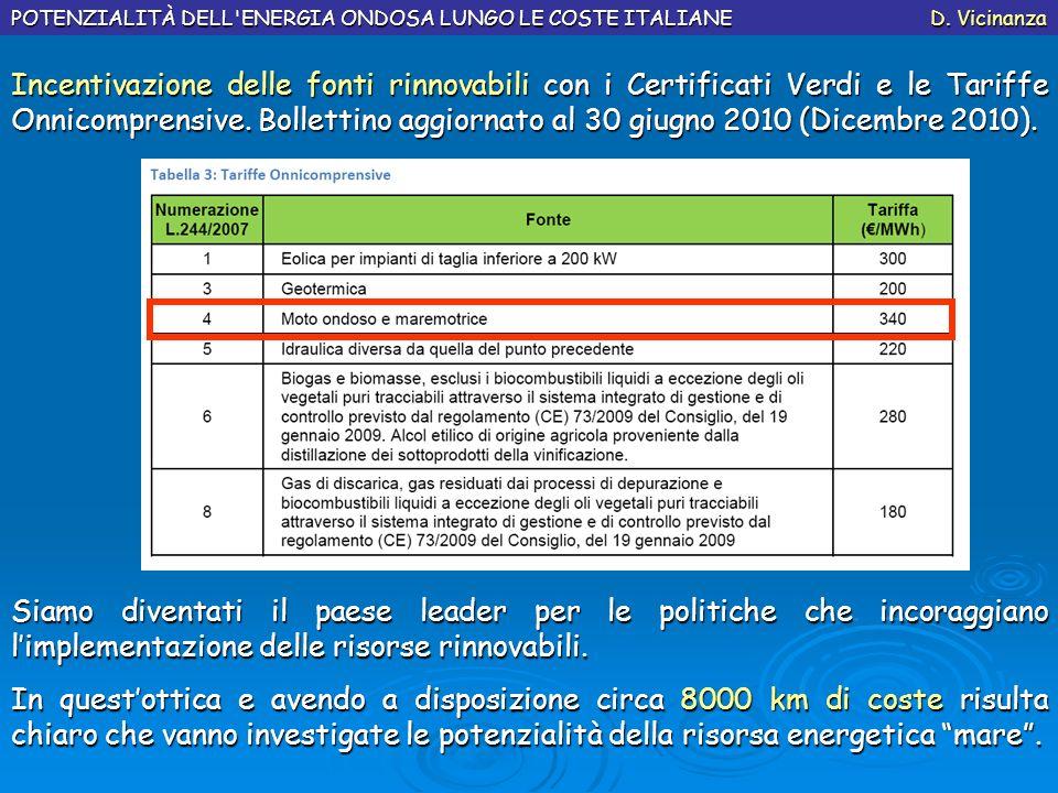 POTENZIALITÀ DELL'ENERGIA ONDOSA LUNGO LE COSTE ITALIANE D. Vicinanza Siamo diventati il paese leader per le politiche che incoraggiano limplementazio