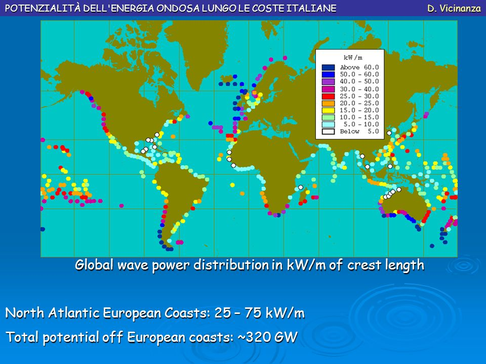 Global wave power distribution in kW/m of crest length North Atlantic European Coasts: 25 – 75 kW/m Total potential off European coasts: ~320 GW POTEN