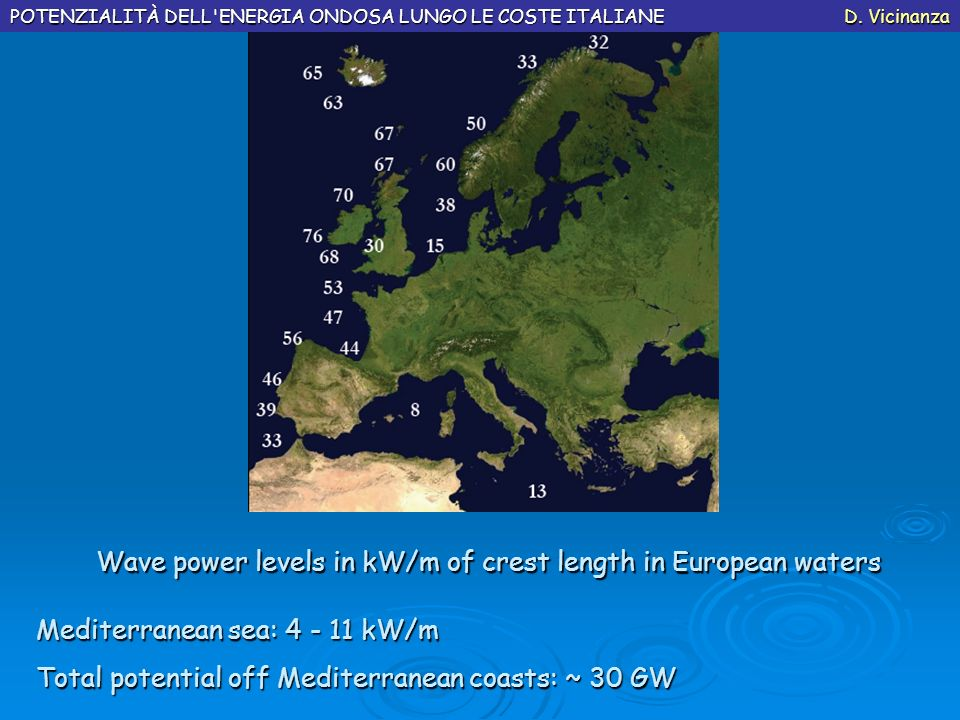 Mediterranean sea: 4 - 11 kW/m Total potential off Mediterranean coasts: ~ 30 GW Wave power levels in kW/m of crest length in European waters POTENZIA
