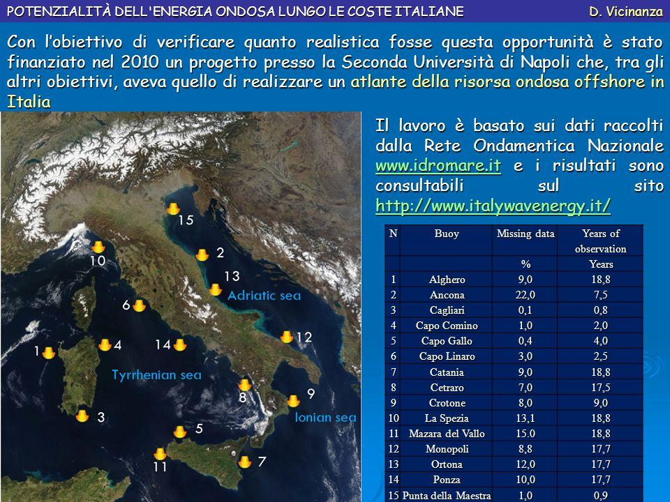 Con lobiettivo di verificare quanto realistica fosse questa opportunità è stato finanziato nel 2010 un progetto presso la Seconda Università di Napoli
