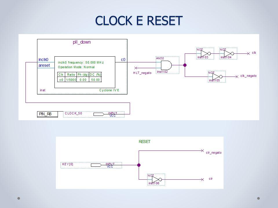 CLOCK E RESET