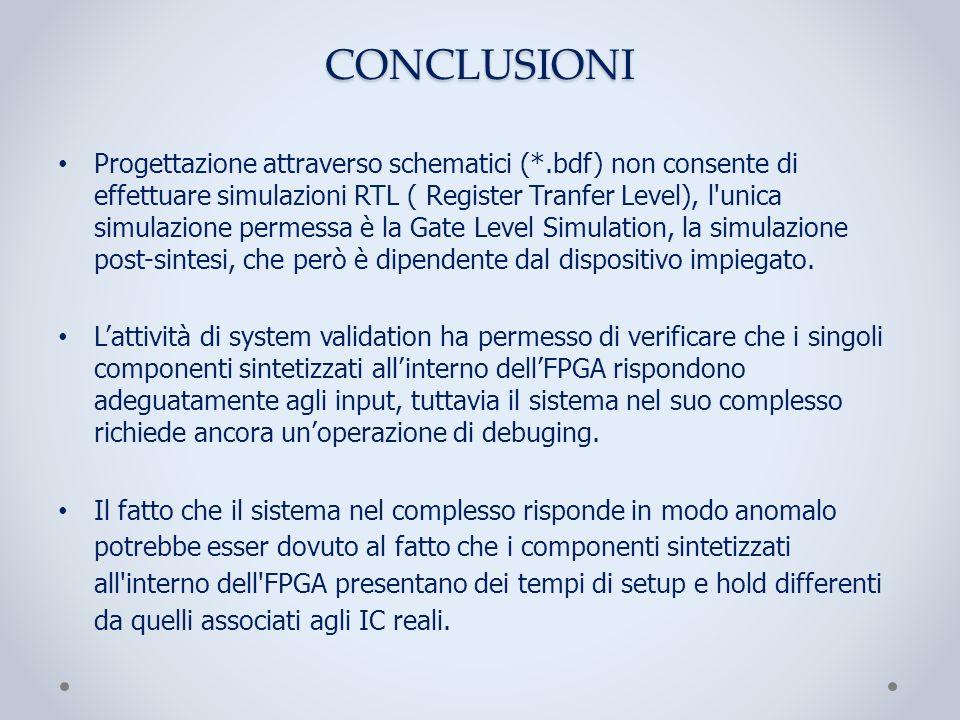 CONCLUSIONI Progettazione attraverso schematici (*.bdf) non consente di effettuare simulazioni RTL ( Register Tranfer Level), l'unica simulazione perm