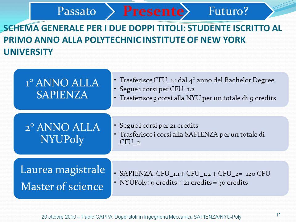 11 20 ottobre 2010 – Paolo CAPPA Doppi titoli in Ingegneria Meccanica SAPIENZA/NYU-Poly SCHEMA GENERALE PER I DUE DOPPI TITOLI: STUDENTE ISCRITTO AL P