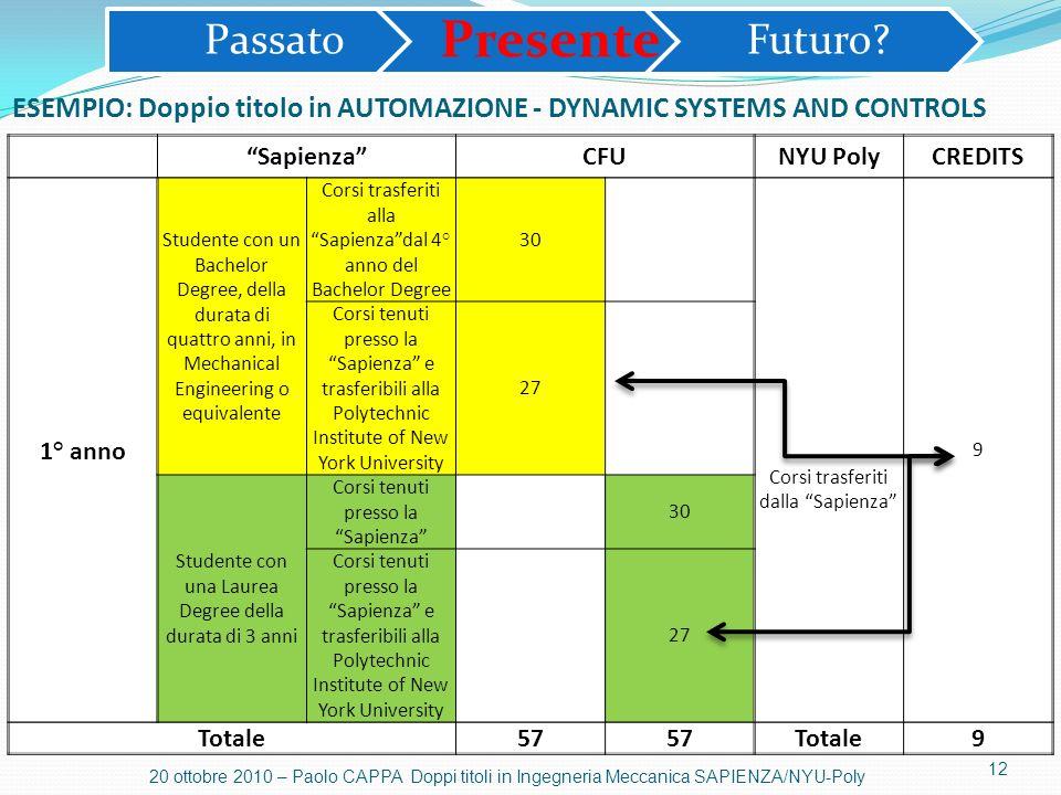 12 20 ottobre 2010 – Paolo CAPPA Doppi titoli in Ingegneria Meccanica SAPIENZA/NYU-Poly ESEMPIO: Doppio titolo in AUTOMAZIONE - DYNAMIC SYSTEMS AND CO