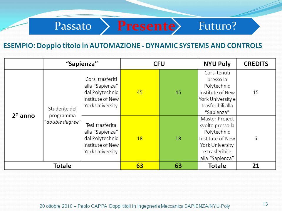 13 20 ottobre 2010 – Paolo CAPPA Doppi titoli in Ingegneria Meccanica SAPIENZA/NYU-Poly SapienzaCFUNYU PolyCREDITS 2° anno Studente del programmadoubl